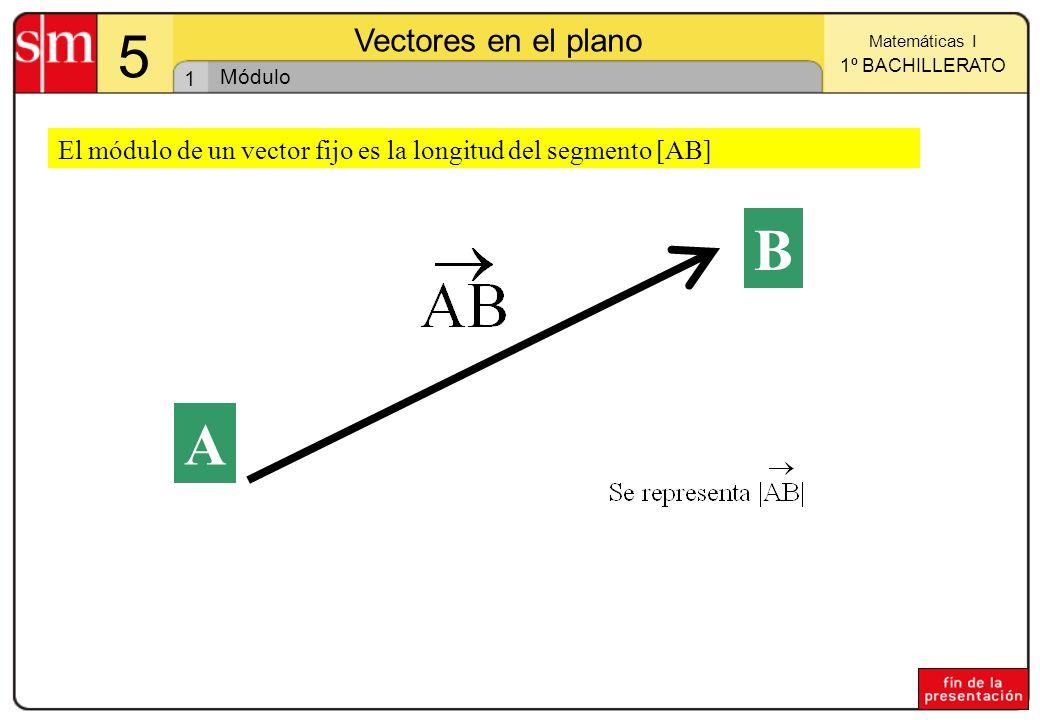 B A El módulo de un vector fijo es la longitud del segmento [AB]